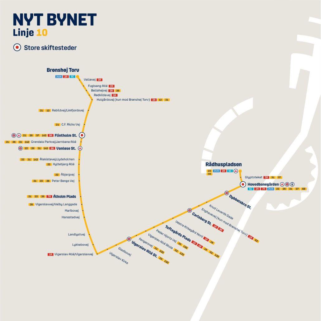 Nyt Bynet linje 10 Valby