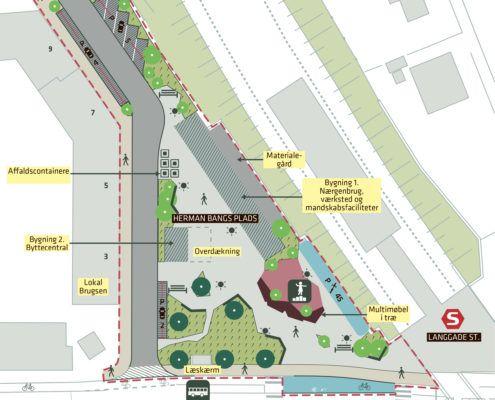 Herman Bangs Plads Valby fremtid oversigt