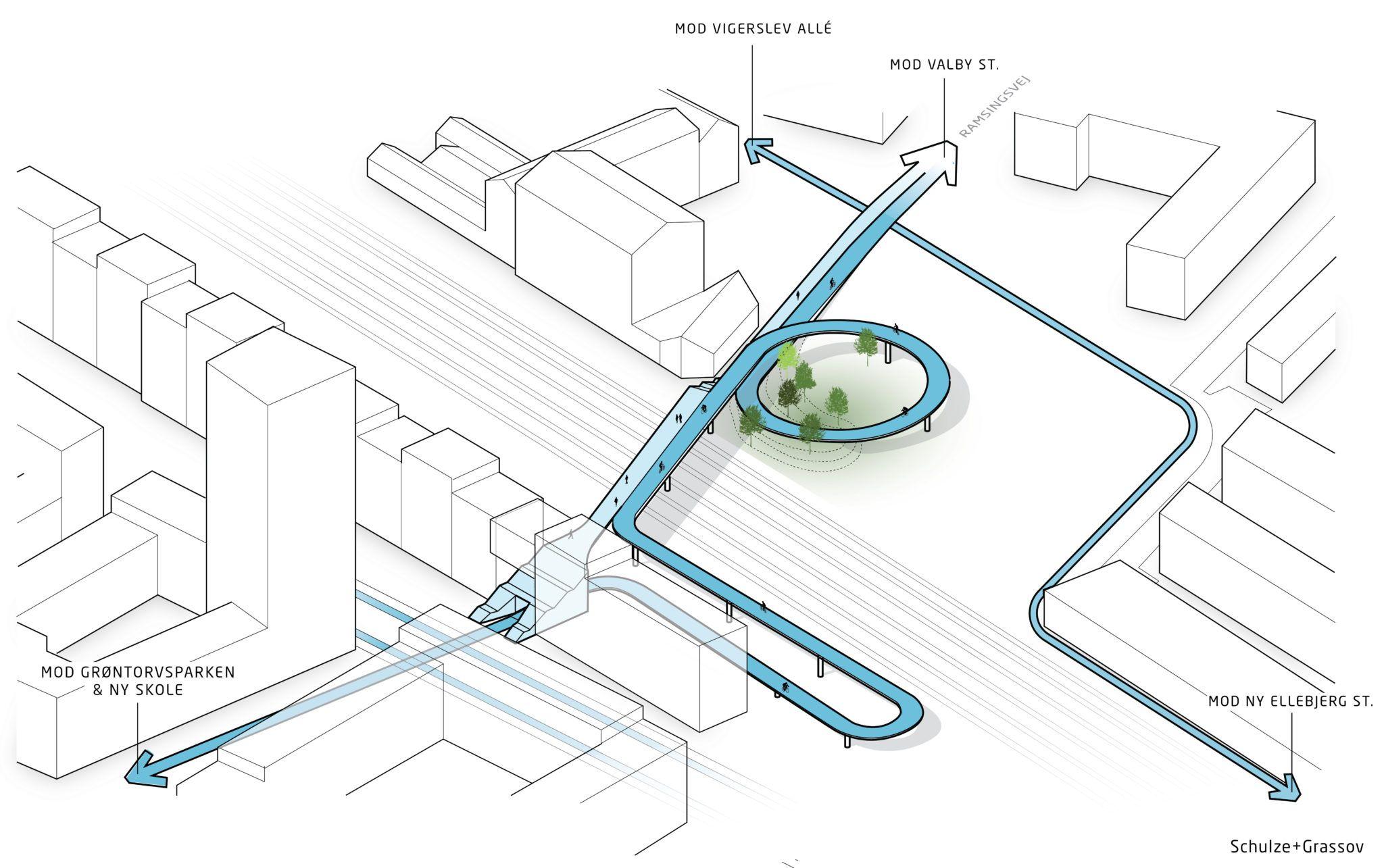 Bro Grønttorvet FLSmidth visualisering Diagram Schulze+Grassov