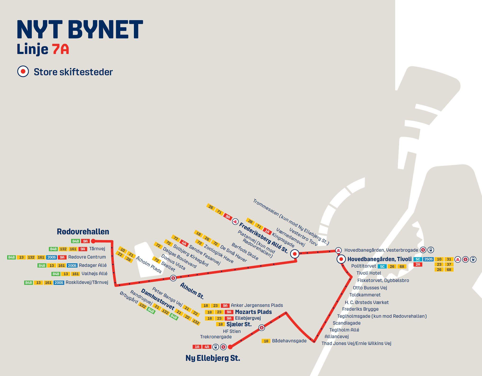 Nyt Bynet 7A