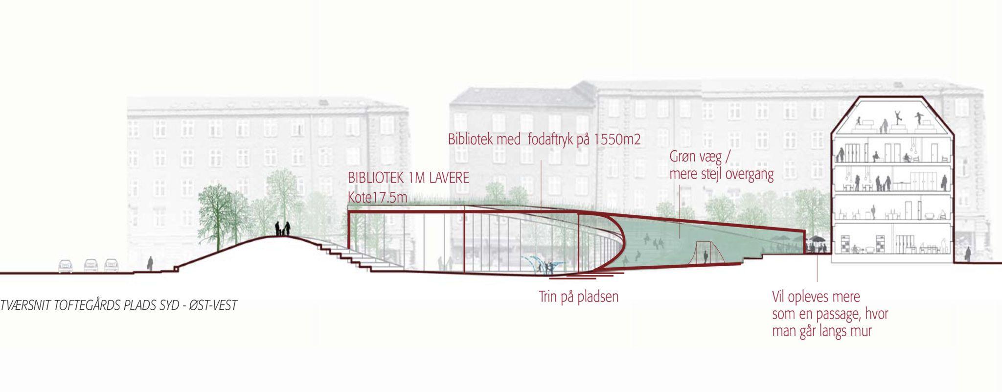 Tværsnit variant A Valby Bibliotek Toftegårds Plads