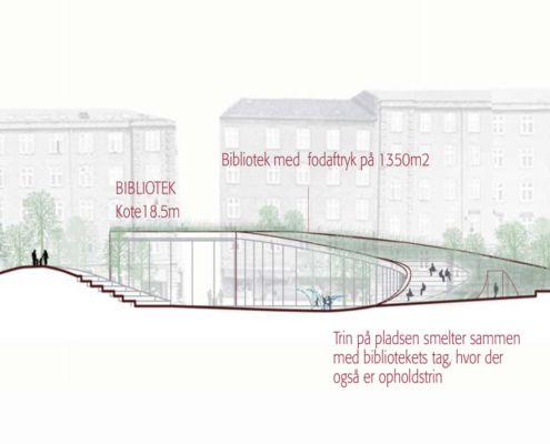 Tværsnit variant B Valby Bibliotek Toftegårds Plads