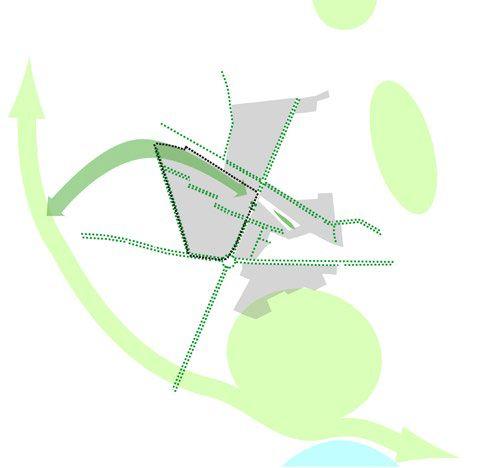 Grøn kile Grønttorvet