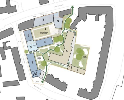 Visualisering fra startredegørelse ny lokalplan mølle alle og lillegade